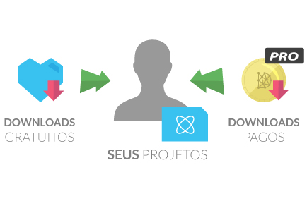 001-download-projetos-pagos